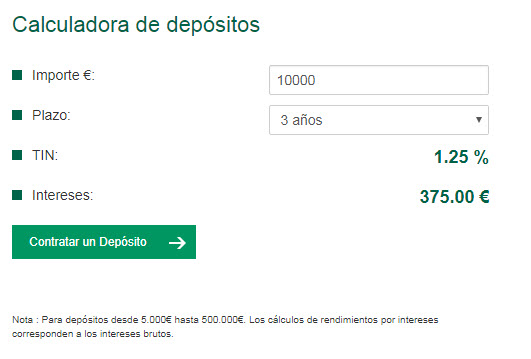 credit agricole depositos intereses