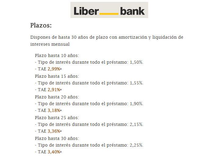 hipotecas liberbank condiciones