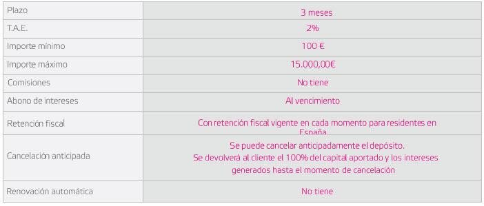 condiciones deposito self bank